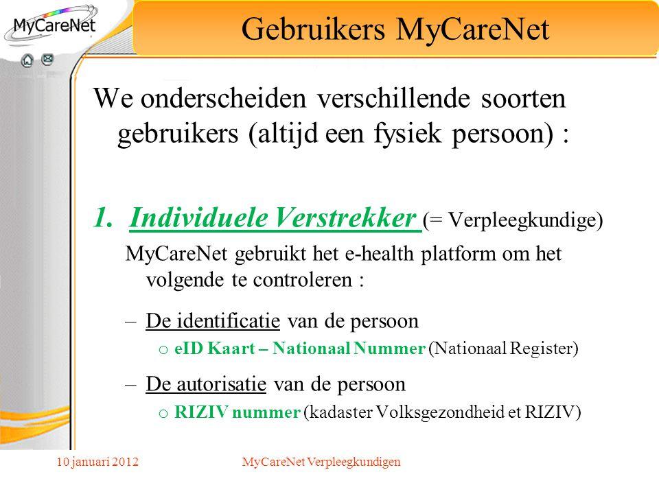 MyCareNet Verpleegkundigen