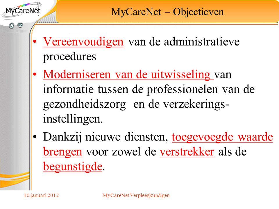 MyCareNet – Objectieven