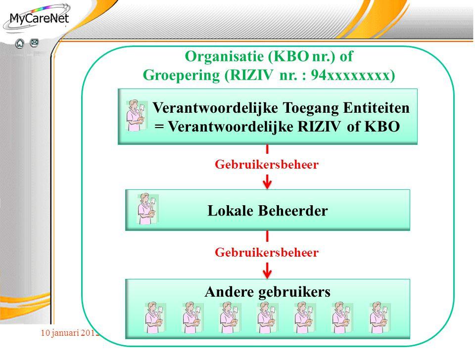 Organisatie (KBO nr.) of Groepering (RIZIV nr. : 94xxxxxxxx)