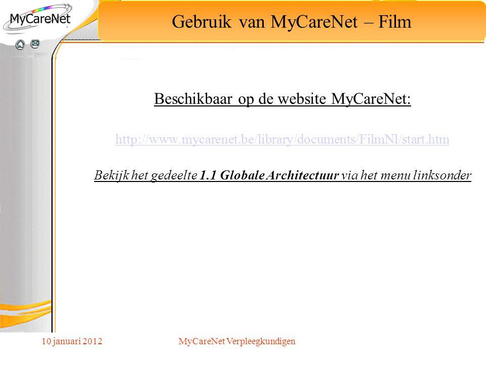 Gebruik van MyCareNet – Film