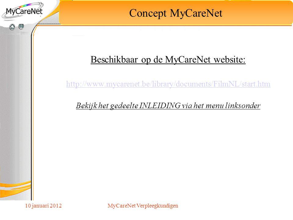 Concept MyCareNet Beschikbaar op de MyCareNet website:
