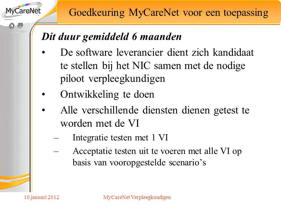 Goedkeuring MyCareNet voor een toepassing