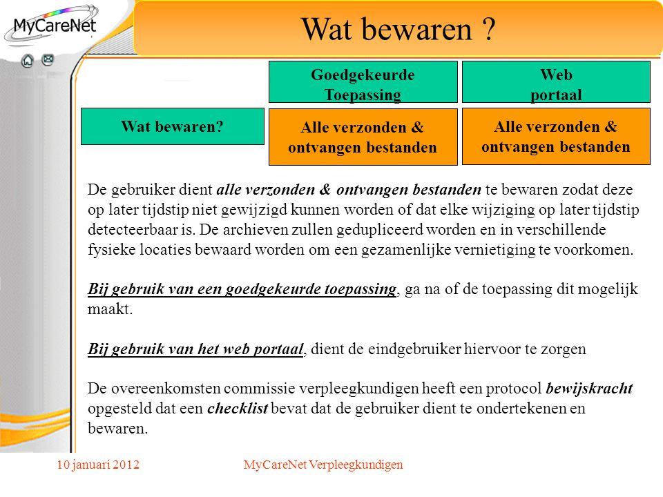 Wat bewaren Goedgekeurde Toepassing Web portaal Wat bewaren