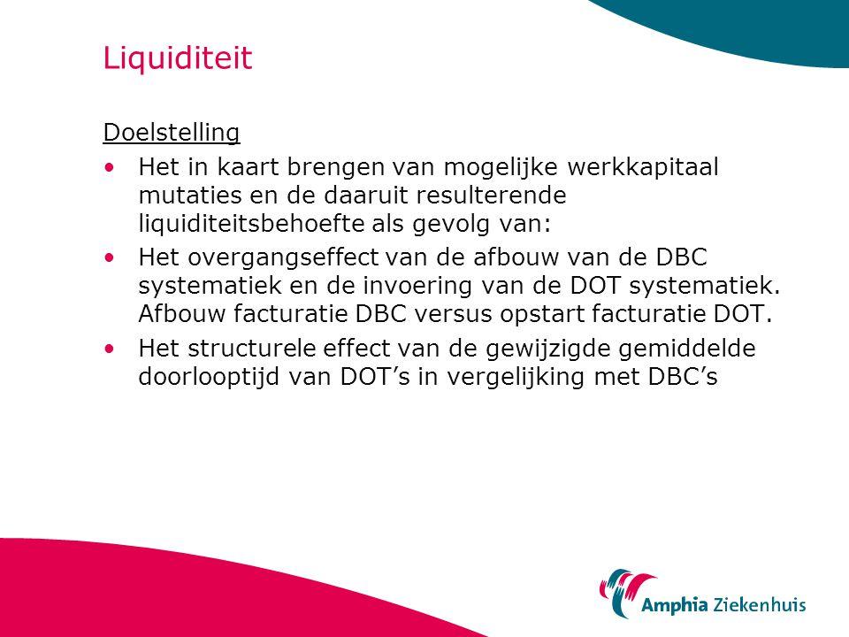 Liquiditeit Doelstelling