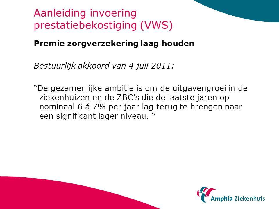 Aanleiding invoering prestatiebekostiging (VWS)