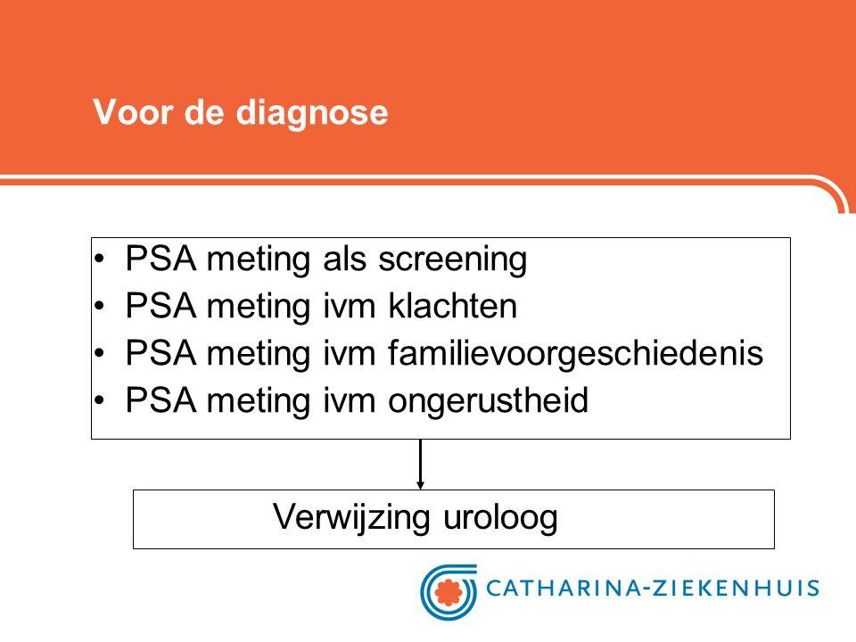 Voor de diagnose PSA meting als screening. PSA meting ivm klachten. PSA meting ivm familievoorgeschiedenis.