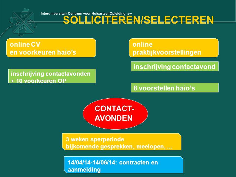SOLLICITEREN/SELECTEREN