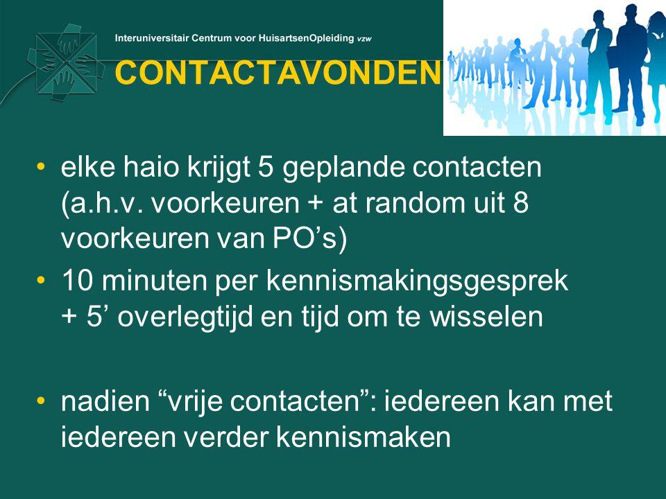 CONTACTAVONDEN elke haio krijgt 5 geplande contacten (a.h.v. voorkeuren + at random uit 8 voorkeuren van PO's)