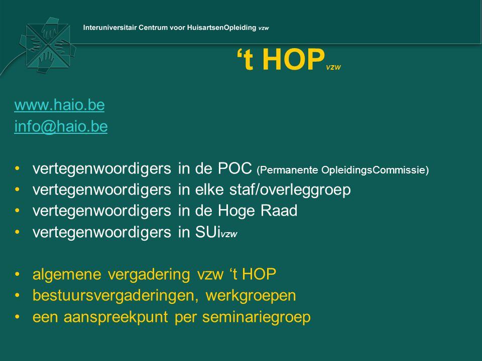 't HOPvzw www.haio.be info@haio.be