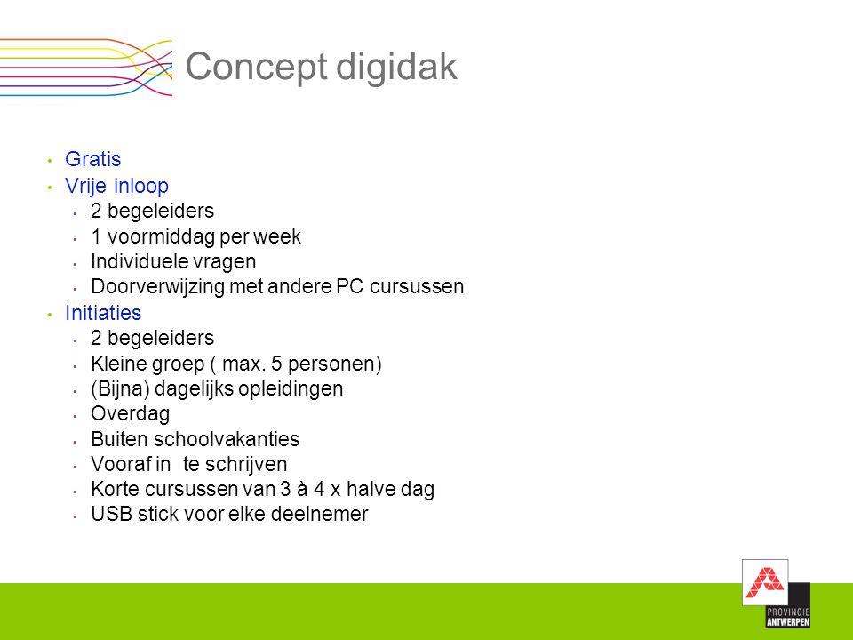 Concept digidak Gratis Vrije inloop Initiaties 2 begeleiders