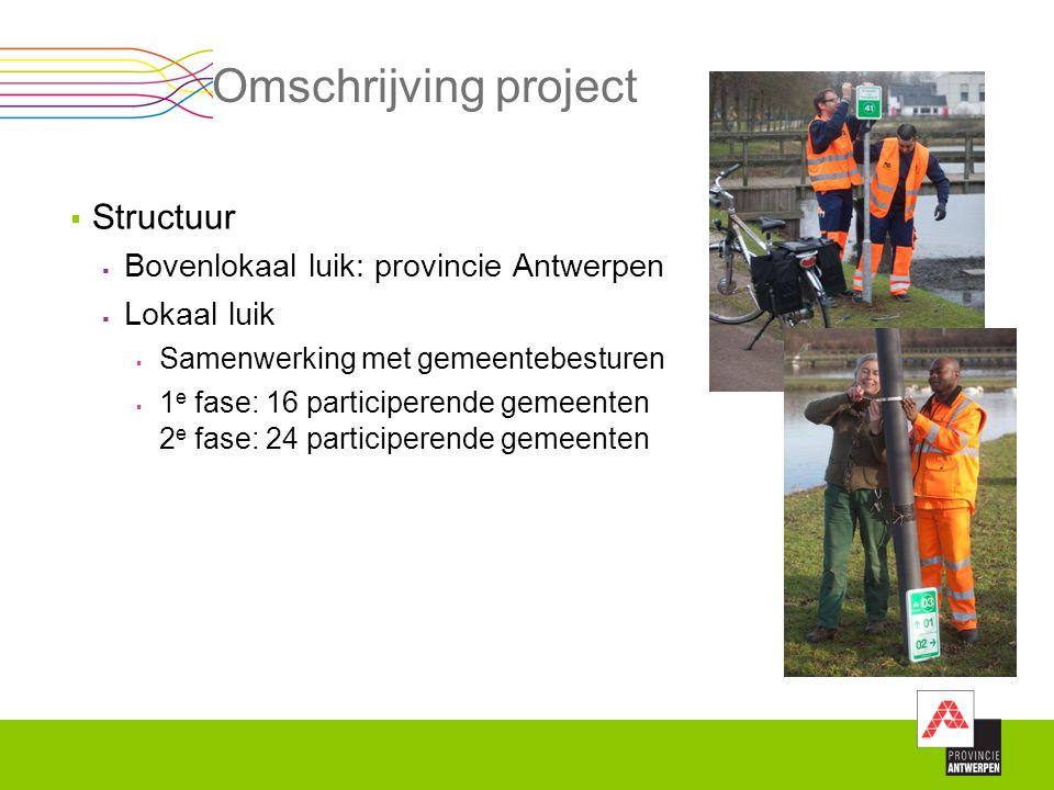 Omschrijving project Structuur Bovenlokaal luik: provincie Antwerpen