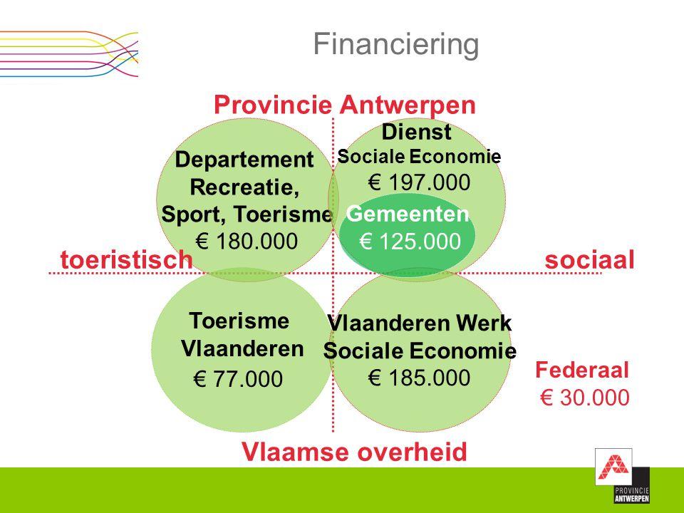 Financiering sociaal toeristisch Vlaamse overheid Provincie Antwerpen