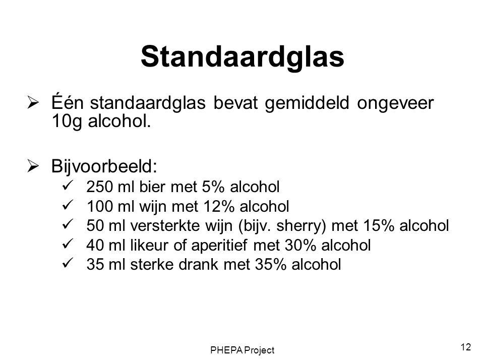 Standaardglas Één standaardglas bevat gemiddeld ongeveer 10g alcohol.