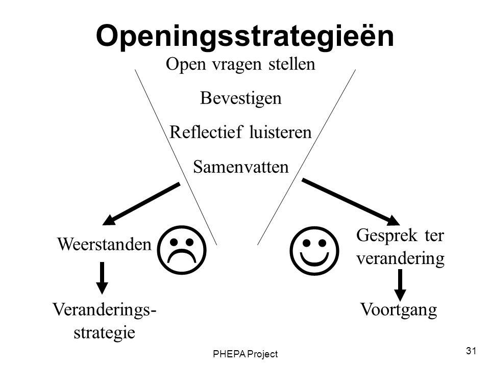   Openingsstrategieën Open vragen stellen Bevestigen