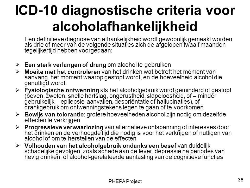ICD-10 diagnostische criteria voor alcoholafhankelijkheid