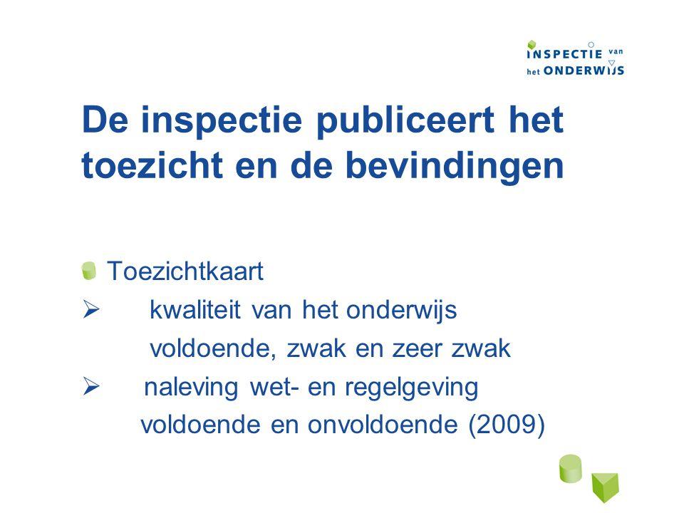 De inspectie publiceert het toezicht en de bevindingen