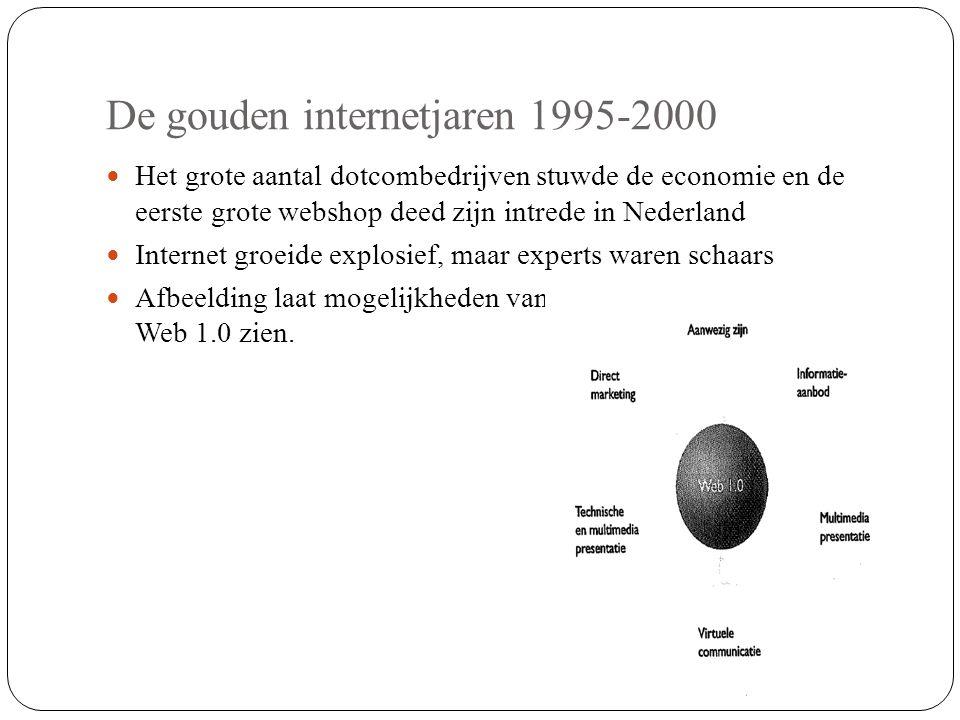 De gouden internetjaren 1995-2000