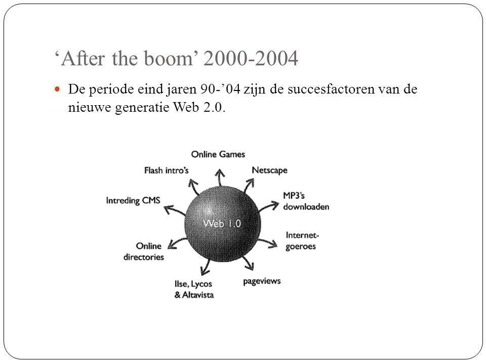 'After the boom' 2000-2004 De periode eind jaren 90-'04 zijn de succesfactoren van de nieuwe generatie Web 2.0.