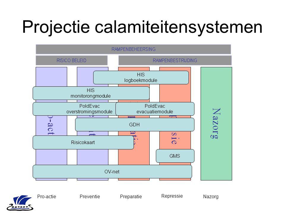 Projectie calamiteitensystemen
