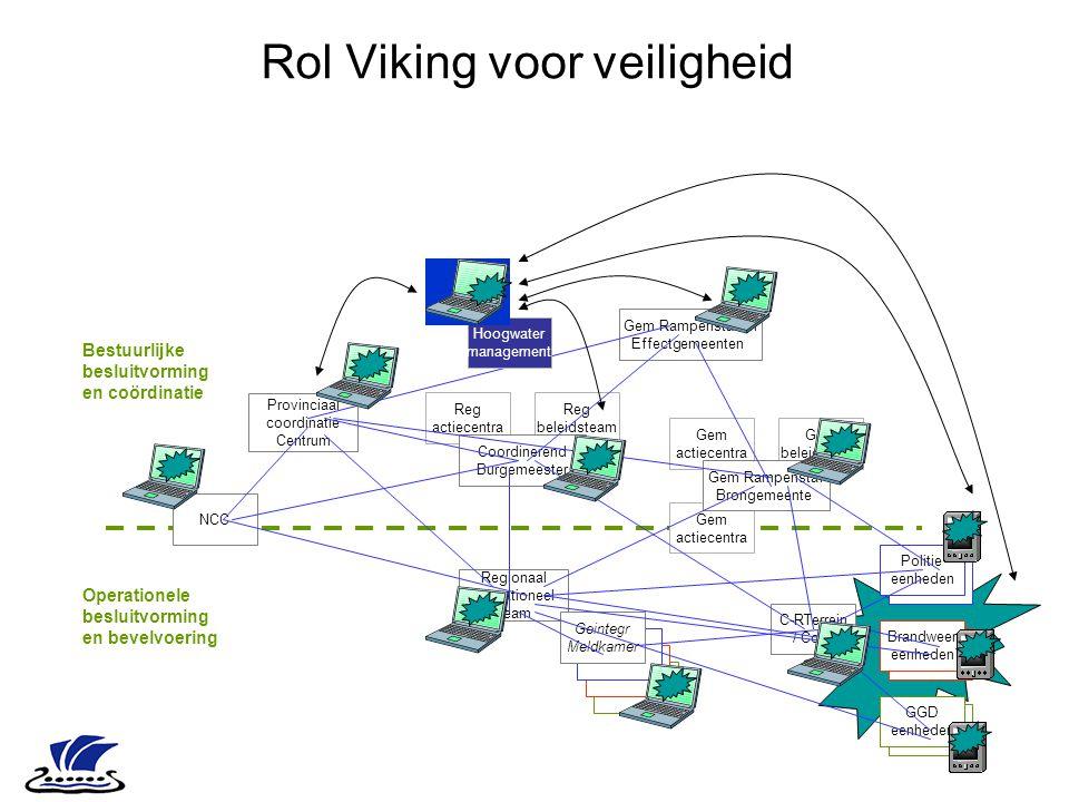 Rol Viking voor veiligheid