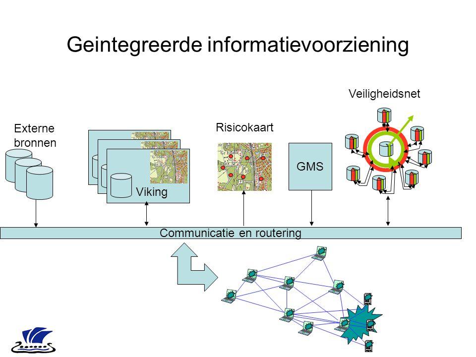 Geintegreerde informatievoorziening