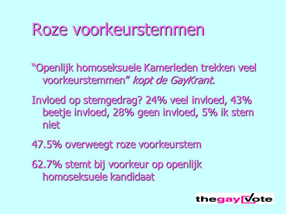 Roze voorkeurstemmen Openlijk homoseksuele Kamerleden trekken veel voorkeurstemmen kopt de GayKrant.