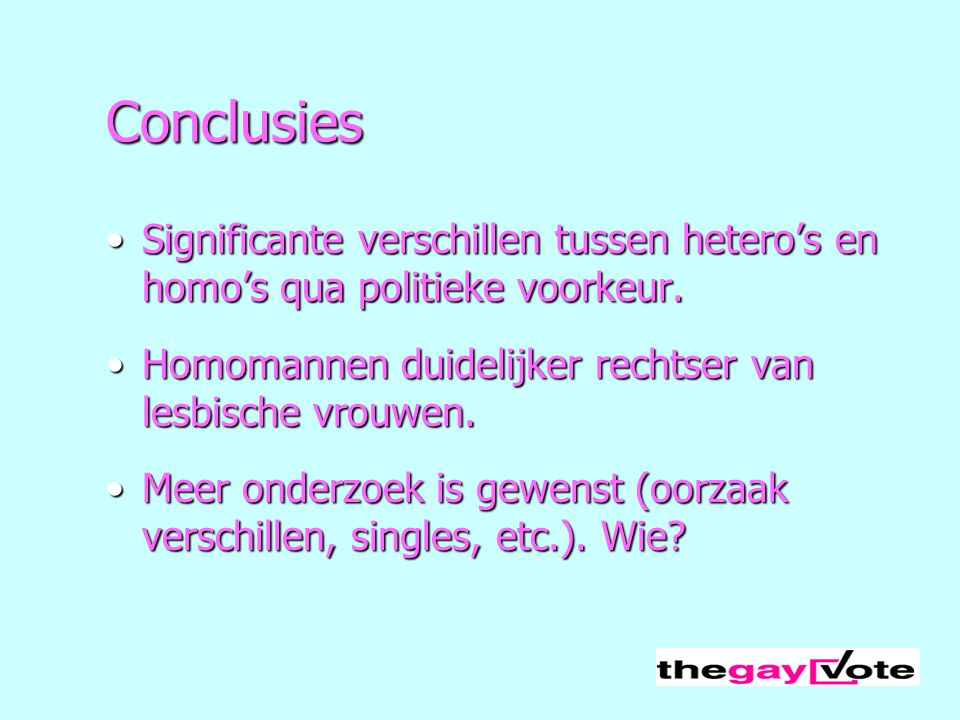 Conclusies Significante verschillen tussen hetero's en homo's qua politieke voorkeur. Homomannen duidelijker rechtser van lesbische vrouwen.