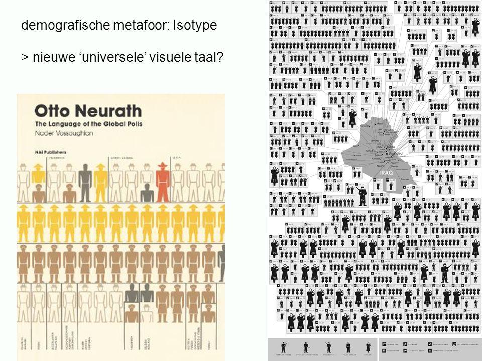 demografische metafoor: Isotype