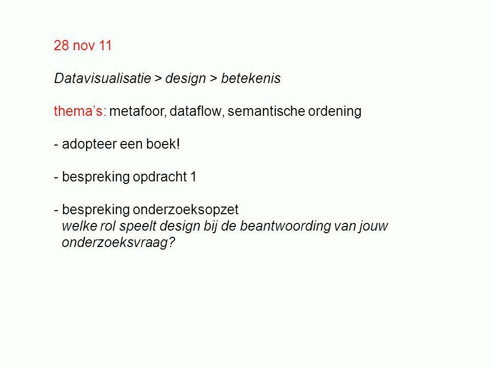28 nov 11 Datavisualisatie > design > betekenis. thema's: metafoor, dataflow, semantische ordening.