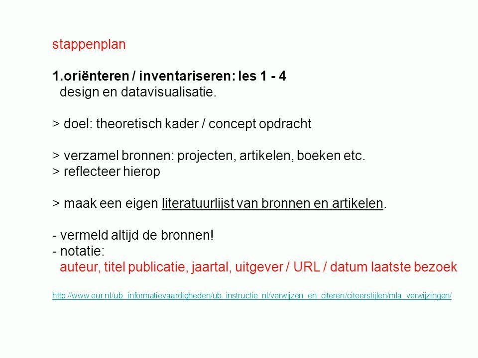 1.oriënteren / inventariseren: les 1 - 4 design en datavisualisatie.