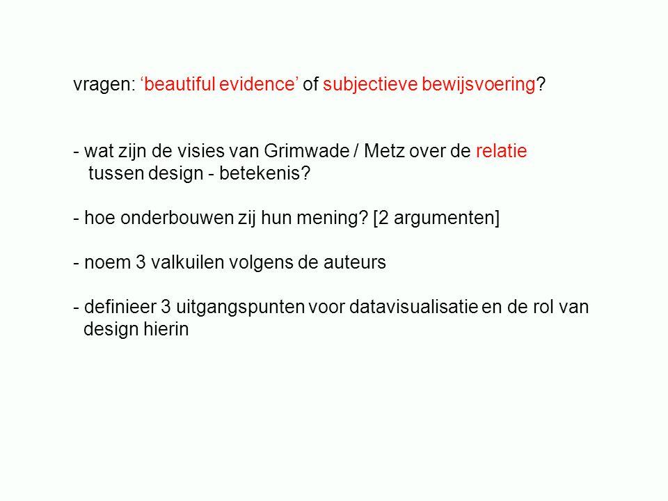 vragen: 'beautiful evidence' of subjectieve bewijsvoering