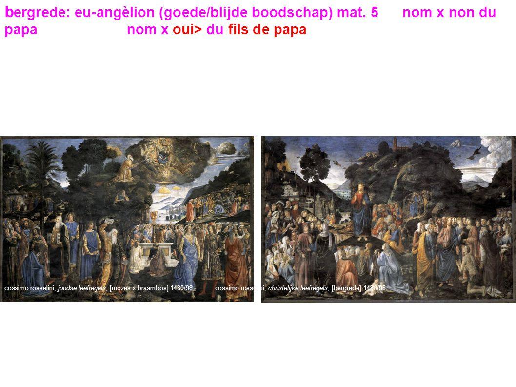 bergrede: eu-angèlion (goede/blijde boodschap) mat. 5 nom x non du papa nom x oui> du fils de papa