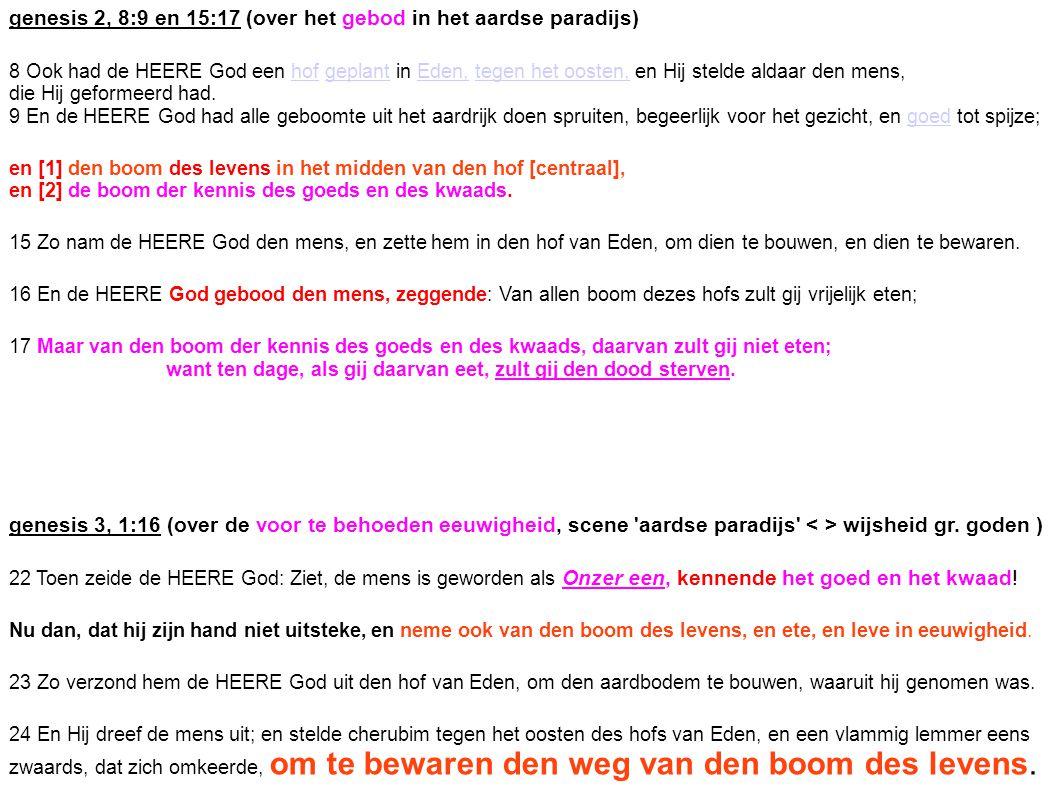 genesis 2, 8:9 en 15:17 (over het gebod in het aardse paradijs)