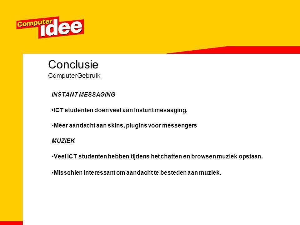 Conclusie ComputerGebruik