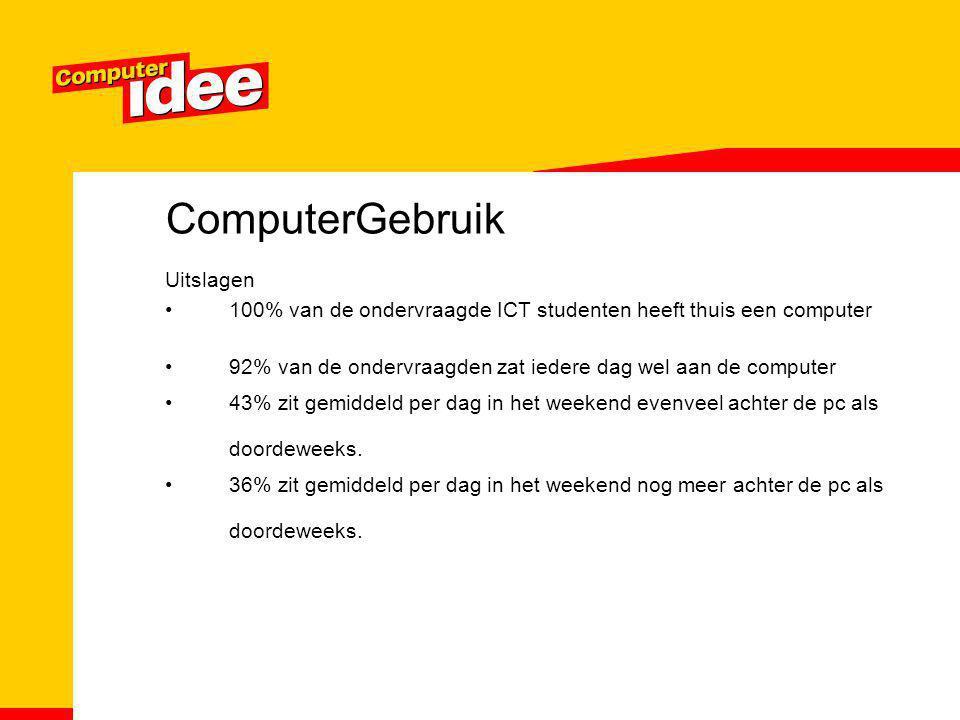 ComputerGebruik Uitslagen