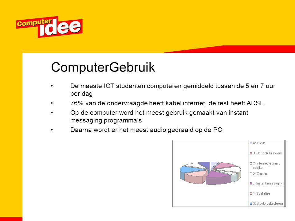 ComputerGebruik De meeste ICT studenten computeren gemiddeld tussen de 5 en 7 uur per dag.