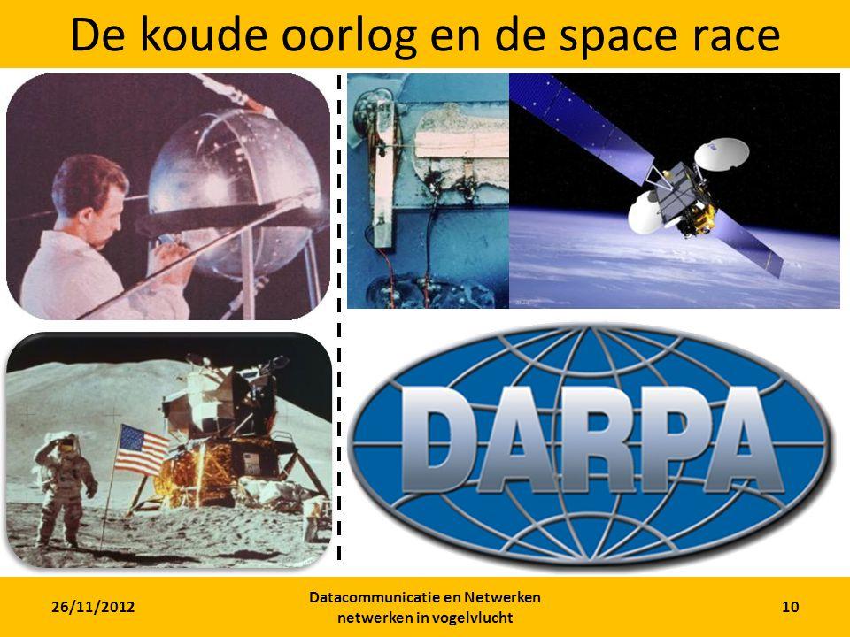 De koude oorlog en de space race
