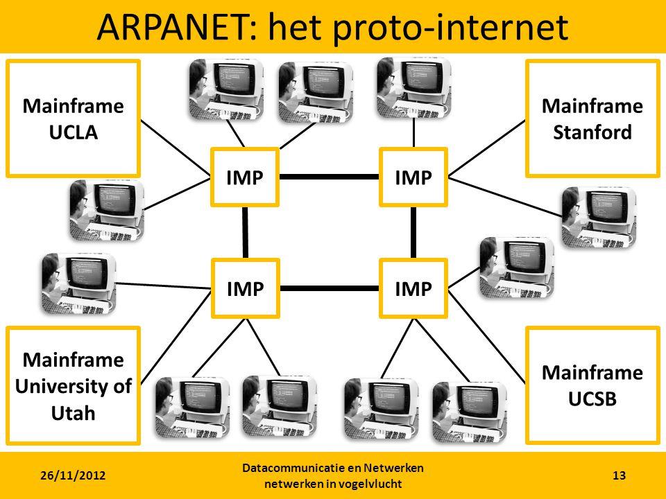 ARPANET: het proto-internet