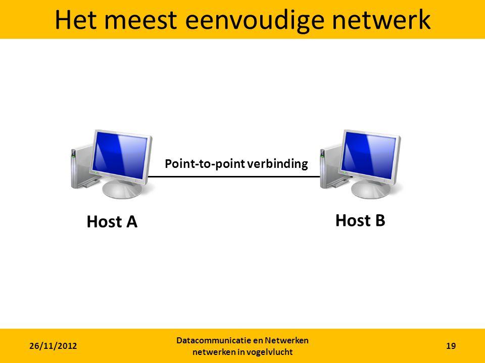 Het meest eenvoudige netwerk