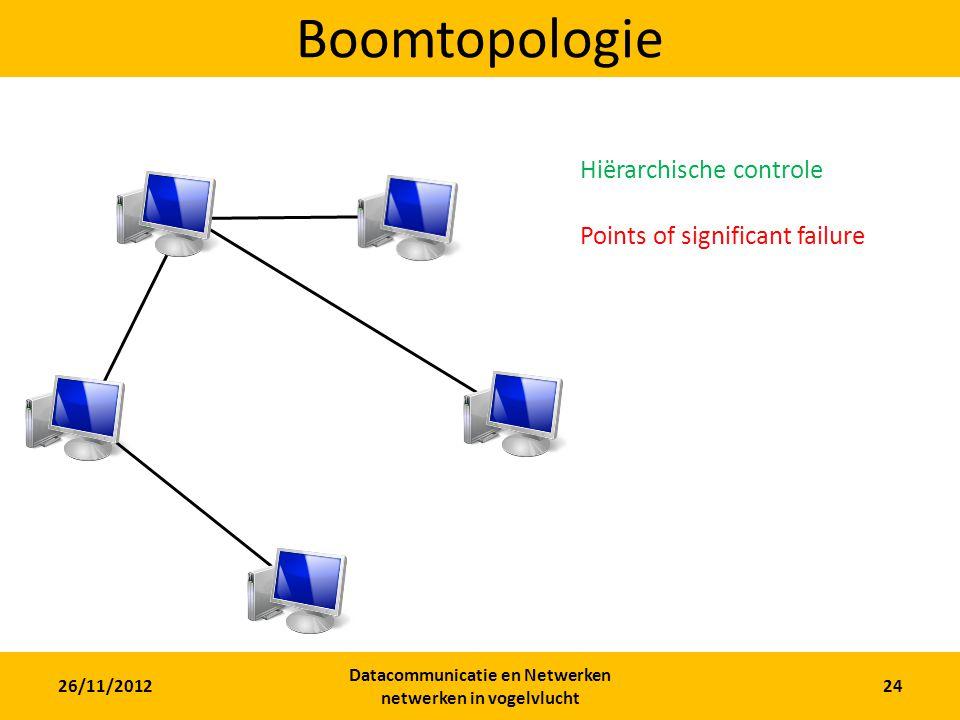 Datacommunicatie en Netwerken netwerken in vogelvlucht
