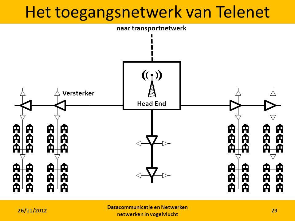 Het toegangsnetwerk van Telenet