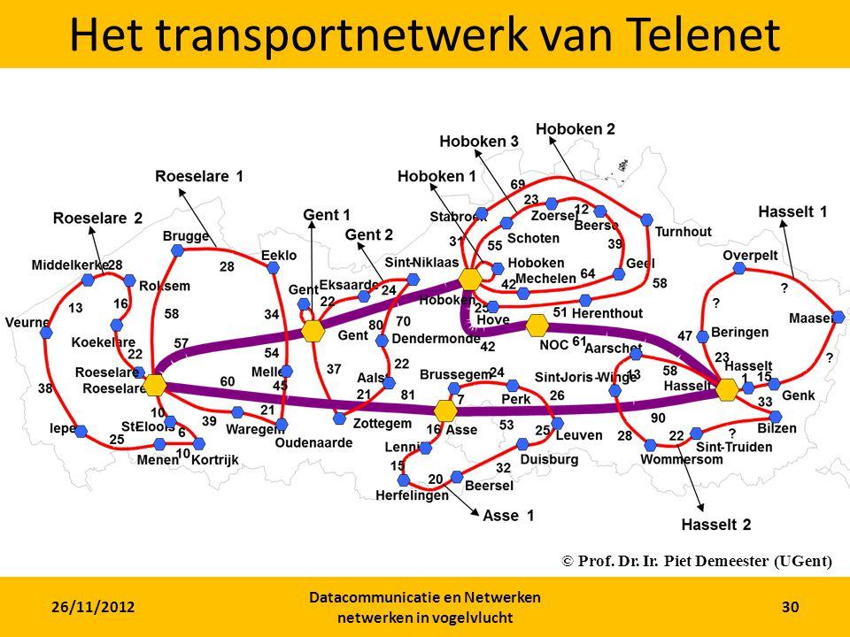 Het transportnetwerk van Telenet
