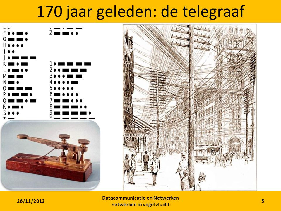 170 jaar geleden: de telegraaf