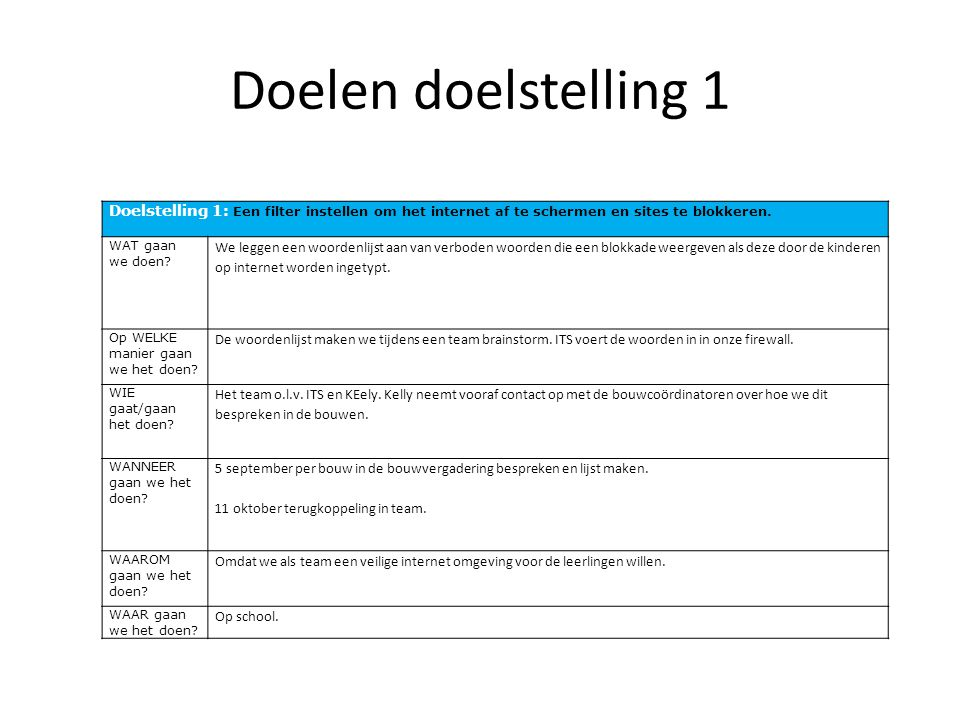 Doelen doelstelling 1 Doelstelling 1: Een filter instellen om het internet af te schermen en sites te blokkeren.