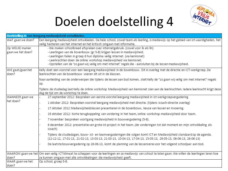 Doelen doelstelling 4 Doelstelling 4: Een leergang mediawijsheid ontwikkelen. WAT gaan we doen