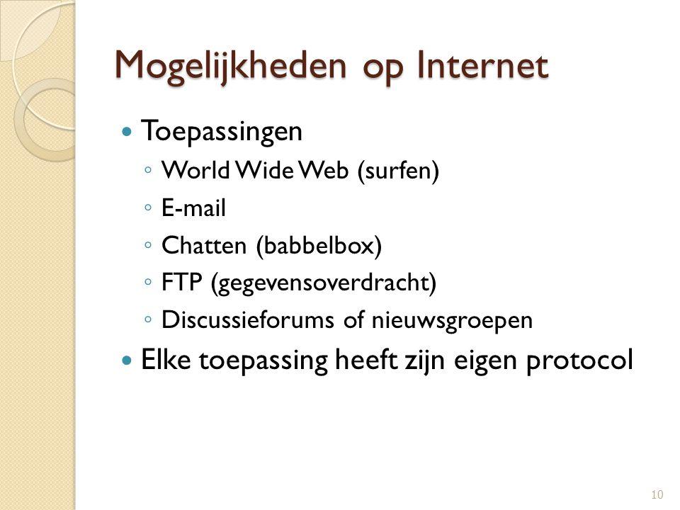 Mogelijkheden op Internet