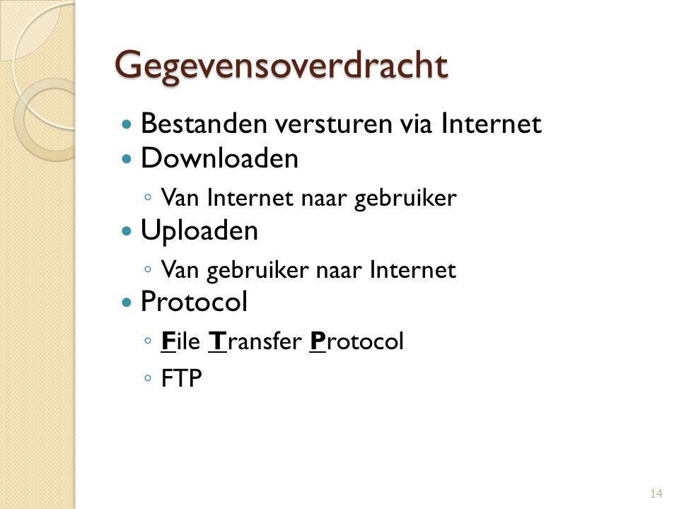 Gegevensoverdracht Bestanden versturen via Internet Downloaden