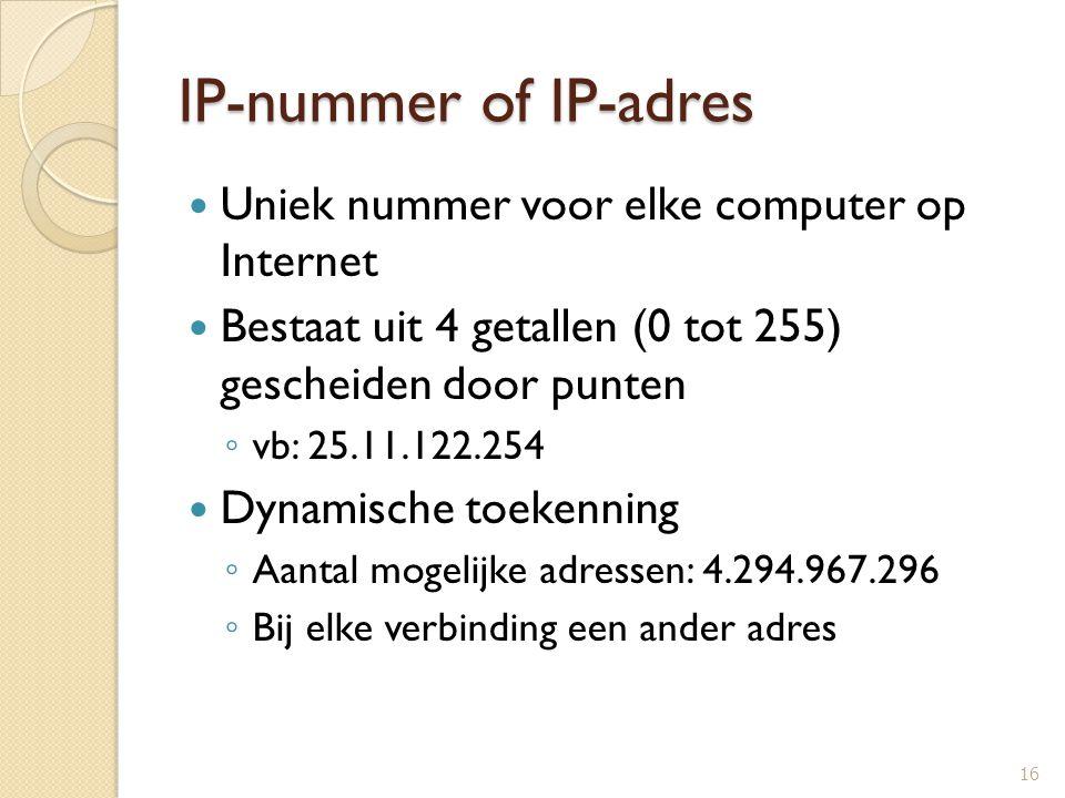 IP-nummer of IP-adres Uniek nummer voor elke computer op Internet