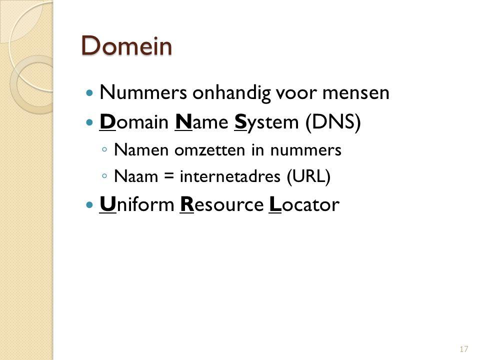 Domein Nummers onhandig voor mensen Domain Name System (DNS)