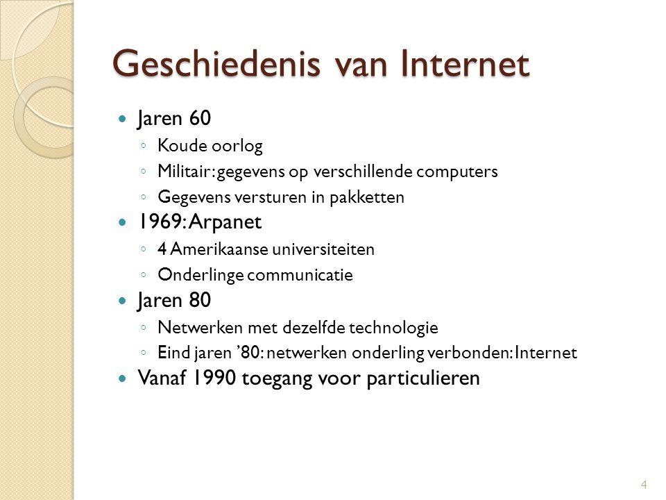 Geschiedenis van Internet